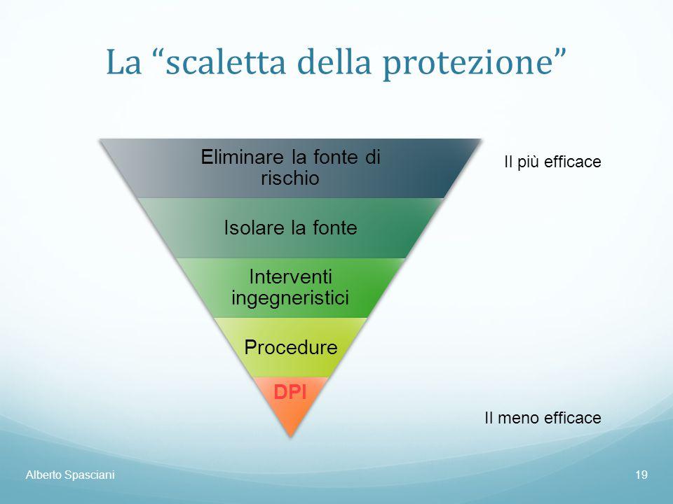 """Alberto Spasciani19 Eliminare la fonte di rischio Isolare la fonte Interventi ingegneristici Procedure DPI La """"scaletta della protezione"""" Il più effic"""