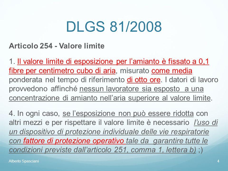 DLGS 81/2008 Articolo 254 - Valore limite 1. Il valore limite di esposizione per l'amianto è fissato a 0,1 fibre per centimetro cubo di aria, misurato