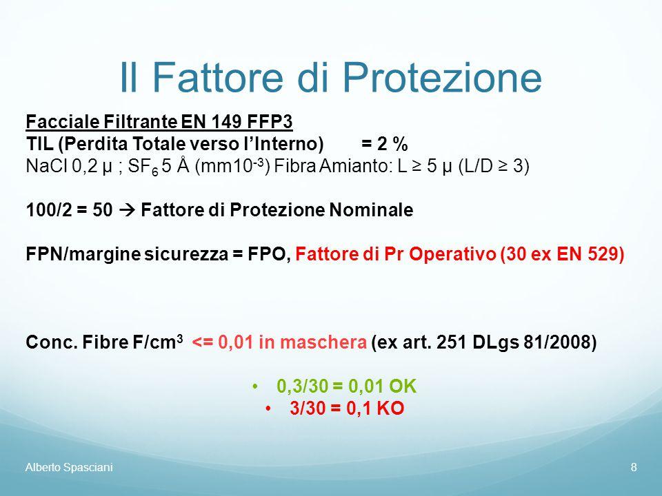 Il Fattore di Protezione Alberto Spasciani9 Maschera Completa EN136 TIL (Perdita Totale verso l'Interno) = 0,05 % Penetrazione Filtro P3 = 0,05 % TotaleSistema Maschera+Filtro = 0,1% 100/0,1 =1000  Fattore di Protezione Nominale FPN/margine sicurezza = FPO, Fattore di Pr Operativo (400 ex EN 529) Conc Fibre F/cm 3 <= 0,01 in maschera (ex art.