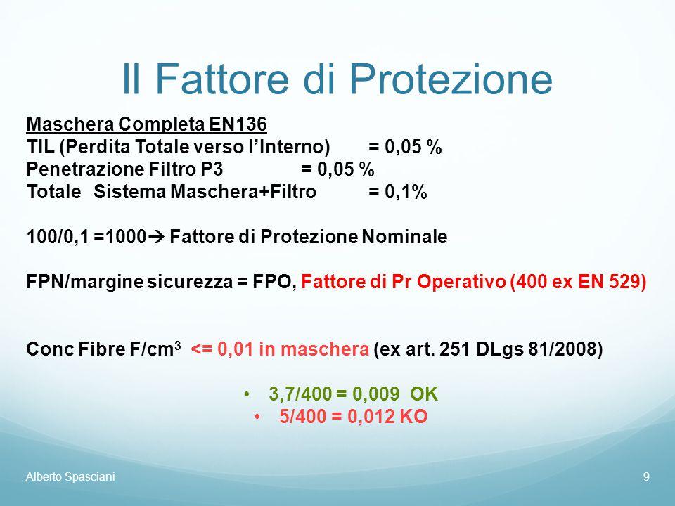 Il Fattore di Protezione Alberto Spasciani9 Maschera Completa EN136 TIL (Perdita Totale verso l'Interno) = 0,05 % Penetrazione Filtro P3 = 0,05 % Tota