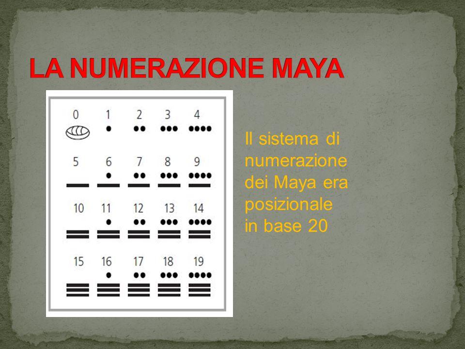 Il sistema di numerazione dei Maya era posizionale in base 20