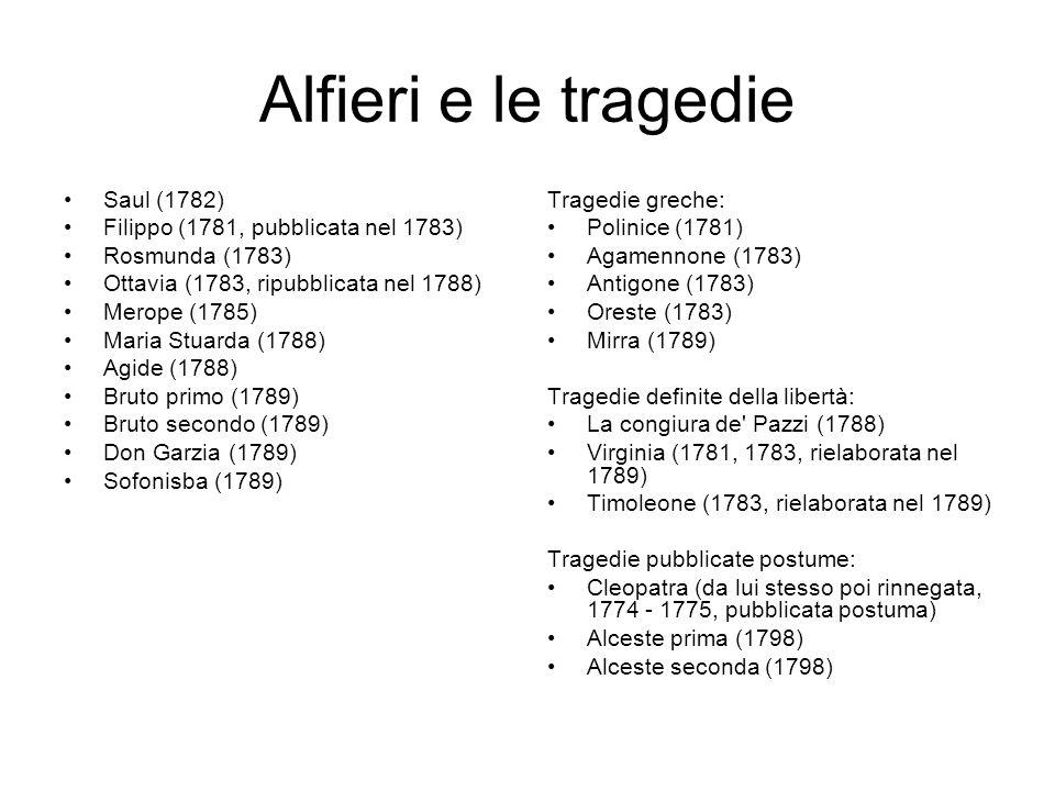 Alfieri e le tragedie Saul (1782) Filippo (1781, pubblicata nel 1783) Rosmunda (1783) Ottavia (1783, ripubblicata nel 1788) Merope (1785) Maria Stuard