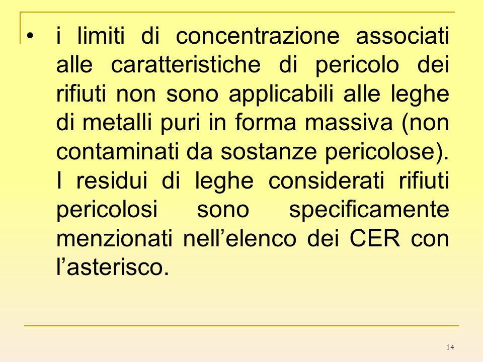 14 i limiti di concentrazione associati alle caratteristiche di pericolo dei rifiuti non sono applicabili alle leghe di metalli puri in forma massiva