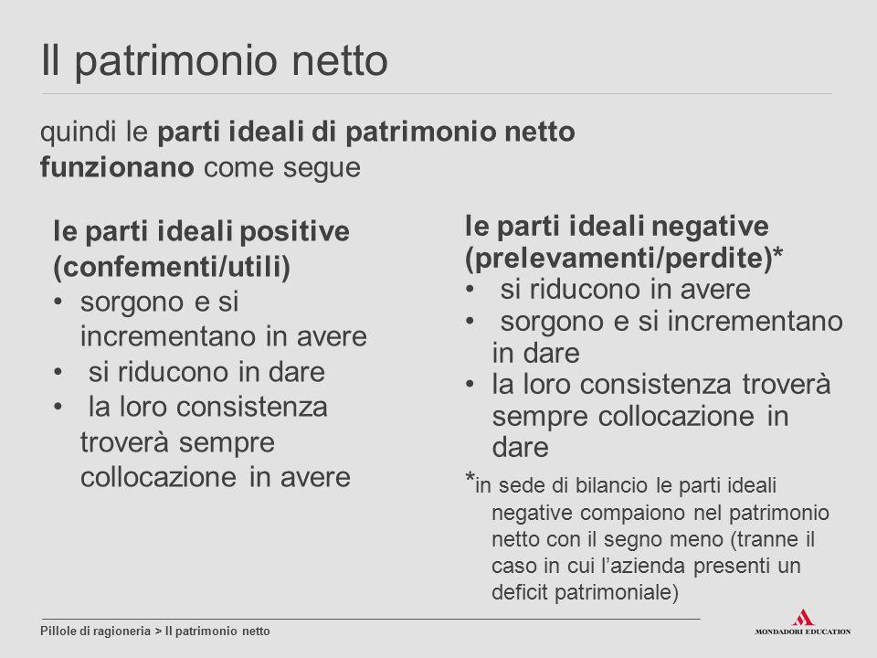 quindi le parti ideali di patrimonio netto funzionano come segue le parti ideali positive (confementi/utili) sorgono e si incrementano in avere si rid