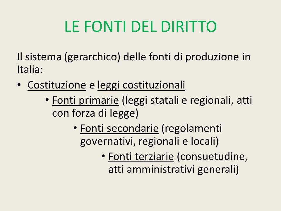 LE FONTI DEL DIRITTO Il sistema (gerarchico) delle fonti di produzione in Italia: Costituzione e leggi costituzionali Fonti primarie (leggi statali e