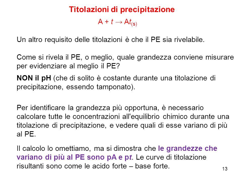13 Titolazioni di precipitazione A + t → At (s) Un altro requisito delle titolazioni è che il PE sia rivelabile. Come si rivela il PE, o meglio, quale