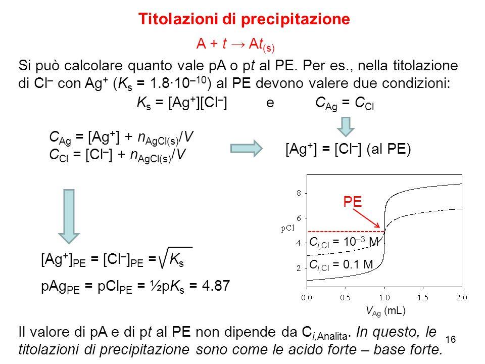 16 Titolazioni di precipitazione A + t → At (s) Si può calcolare quanto vale pA o pt al PE. Per es., nella titolazione di Cl – con Ag + (K s = 1.8·10