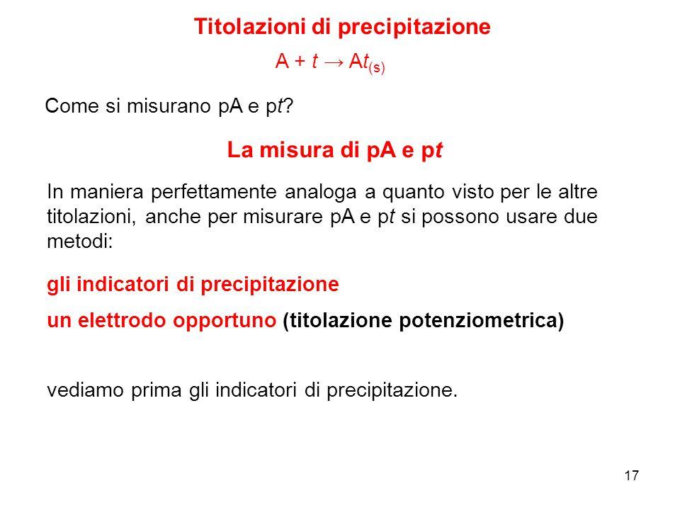 17 Titolazioni di precipitazione A + t → At (s) Come si misurano pA e pt? La misura di pA e pt In maniera perfettamente analoga a quanto visto per le