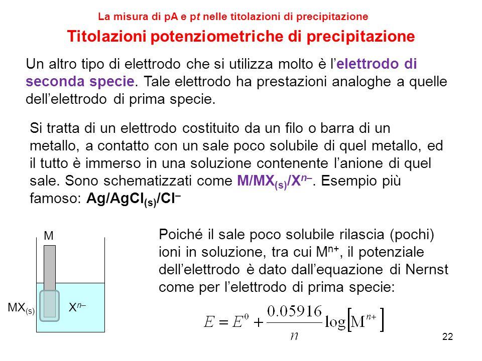 22 Un altro tipo di elettrodo che si utilizza molto è l'elettrodo di seconda specie. Tale elettrodo ha prestazioni analoghe a quelle dell'elettrodo di