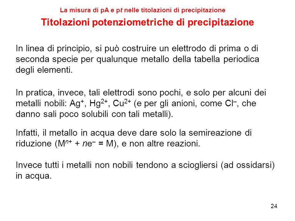 24 In linea di principio, si può costruire un elettrodo di prima o di seconda specie per qualunque metallo della tabella periodica degli elementi. In