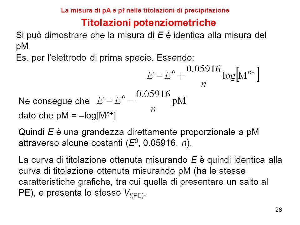 26 Titolazioni potenziometriche Ne consegue che dato che pM = –log[M n+ ] Quindi E è una grandezza direttamente proporzionale a pM attraverso alcune c
