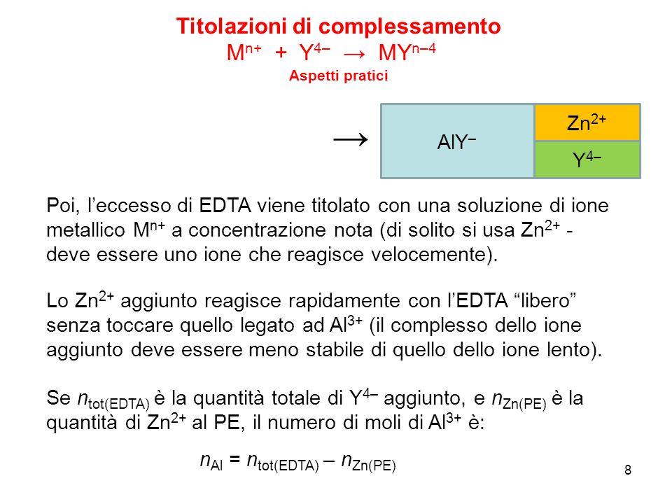 8 Poi, l'eccesso di EDTA viene titolato con una soluzione di ione metallico M n+ a concentrazione nota (di solito si usa Zn 2+ - deve essere uno ione