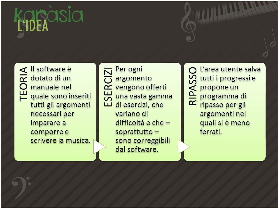 L'IDEA TEORIA Il software è dotato di un manuale nel quale sono inseriti tutti gli argomenti necessari per imparare a comporre e scrivere la musica.
