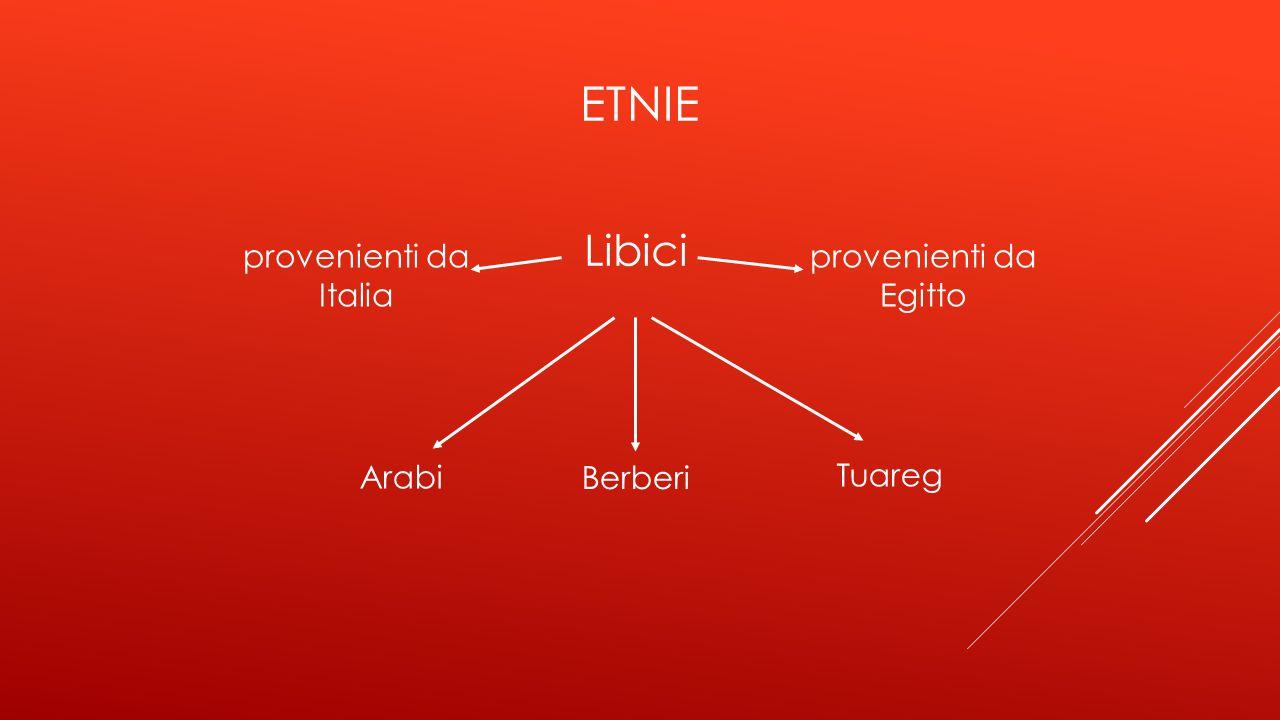 ETNIE Libici Arabi Tuareg Berberi provenienti da Egitto provenienti da Italia