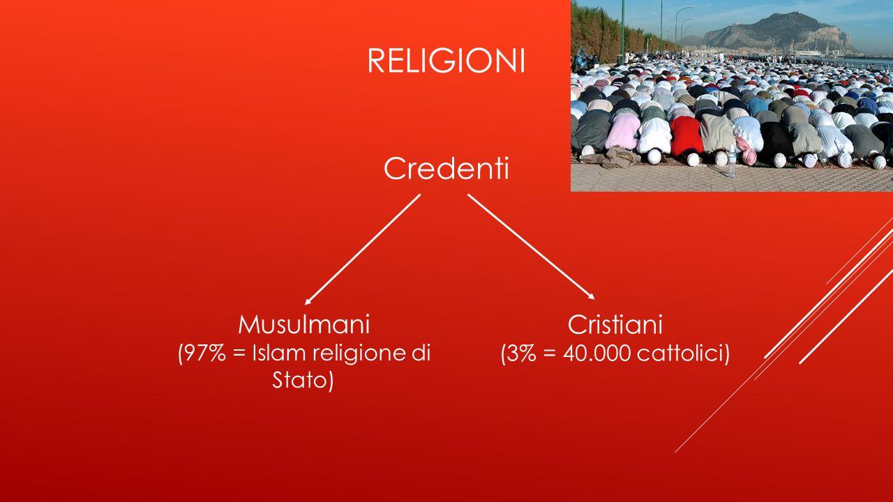 RELIGIONI Credenti Musulmani (97% = Islam religione di Stato) Cristiani (3% = 40.000 cattolici)