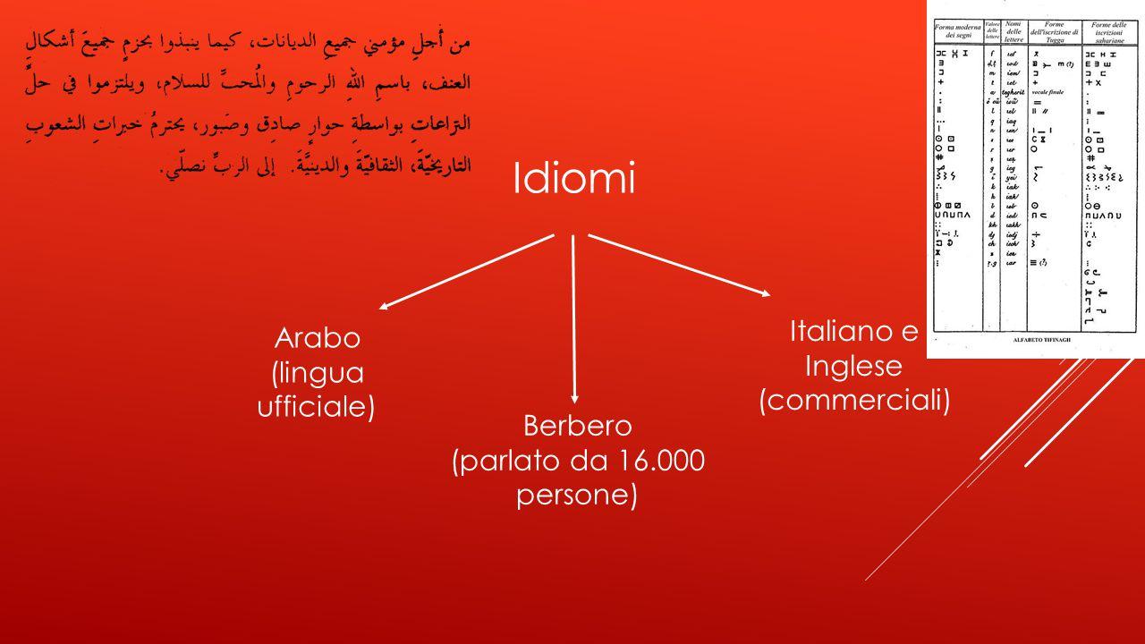Idiomi Arabo (lingua ufficiale) Italiano e Inglese (commerciali) Berbero (parlato da 16.000 persone)