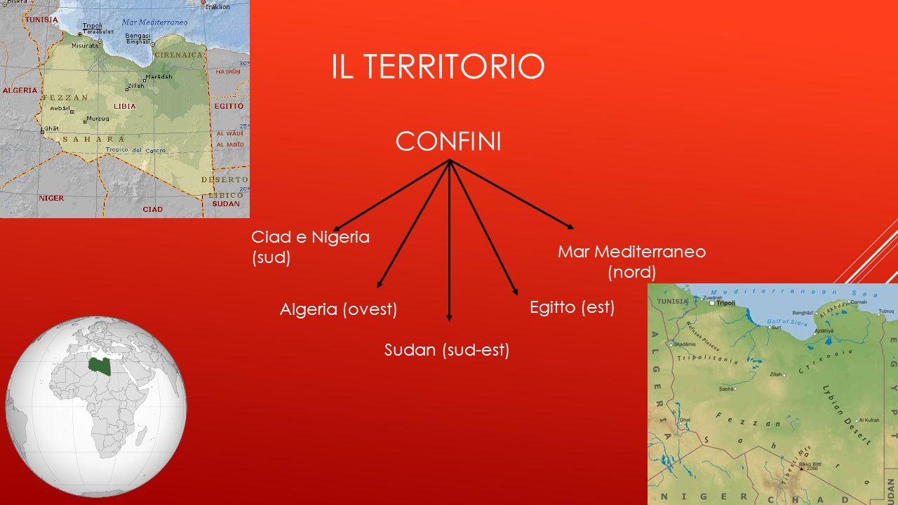 IL TERRITORIO CONFINI Mar Mediterraneo (nord) Ciad e Nigeria (sud) Algeria (ovest) Egitto (est) Sudan (sud-est)