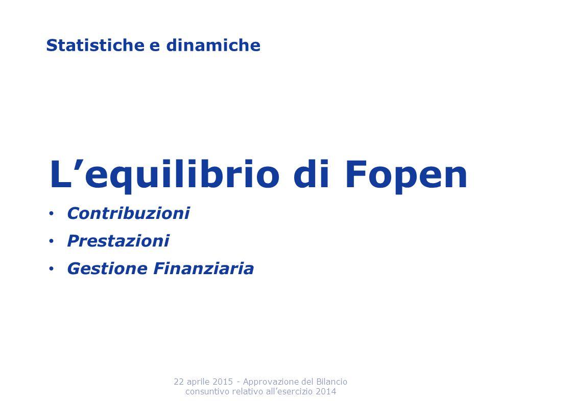 Statistiche e dinamiche L'equilibrio di Fopen Contribuzioni Prestazioni Gestione Finanziaria 22 aprile 2015 - Approvazione del Bilancio consuntivo rel