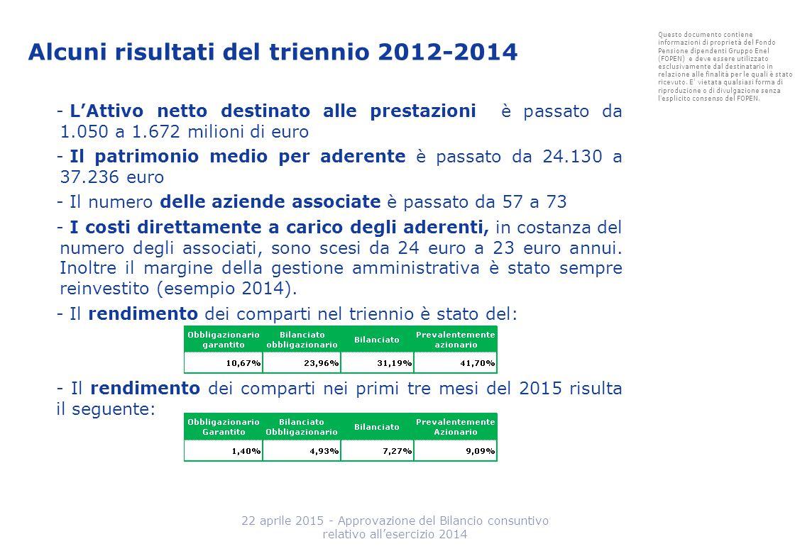 Alcuni risultati del triennio 2012-2014 - L'Attivo netto destinato alle prestazioni è passato da 1.050 a 1.672 milioni di euro - Il patrimonio medio p