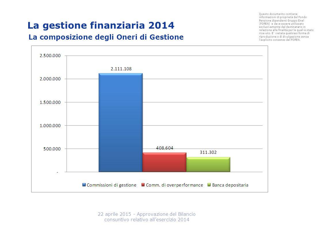 La gestione finanziaria 2014 La composizione degli Oneri di Gestione Questo documento contiene informazioni di proprietà del Fondo Pensione dipendenti