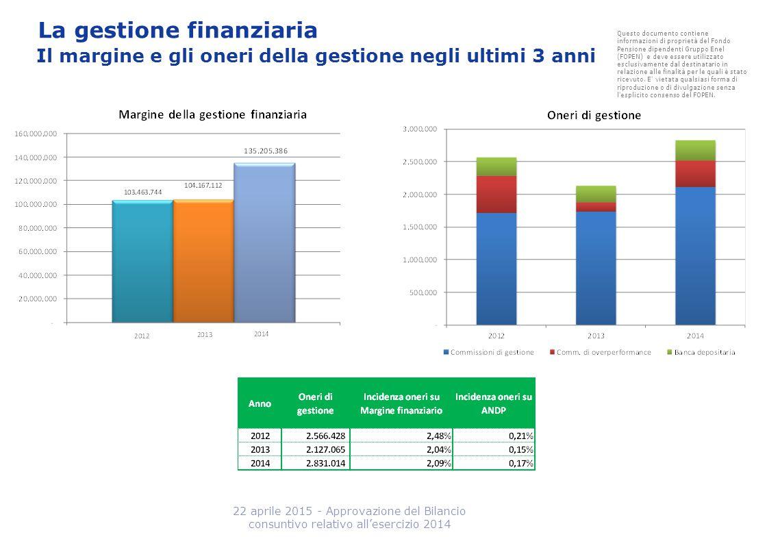 Il margine e gli oneri della gestione negli ultimi 3 anni 22 aprile 2015 - Approvazione del Bilancio consuntivo relativo all'esercizio 2014 Questo doc