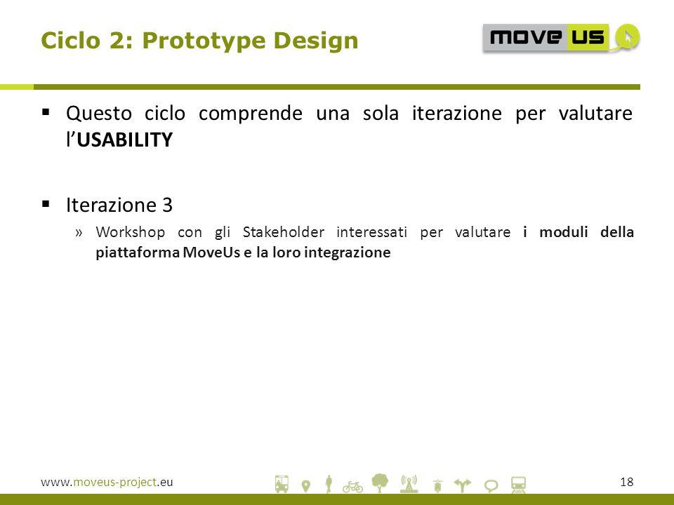 www.moveus-project.eu18 Ciclo 2: Prototype Design  Questo ciclo comprende una sola iterazione per valutare l'USABILITY  Iterazione 3 »Workshop con gli Stakeholder interessati per valutare i moduli della piattaforma MoveUs e la loro integrazione