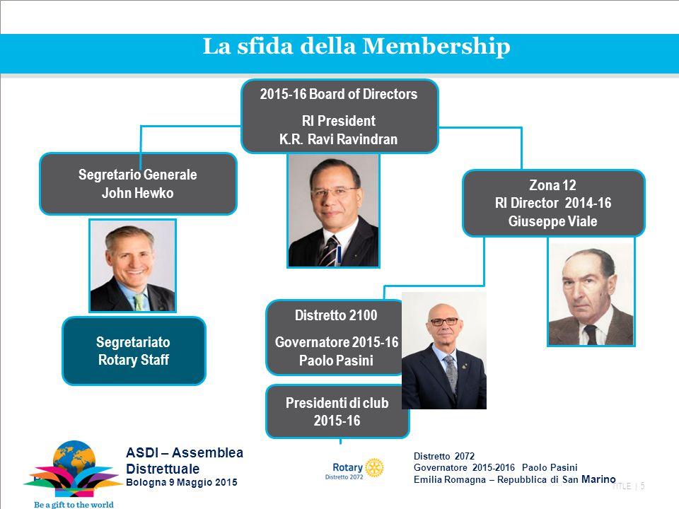 TITLE | 5 La sfida della Membership 2015-16 Board of Directors RI President K.R.