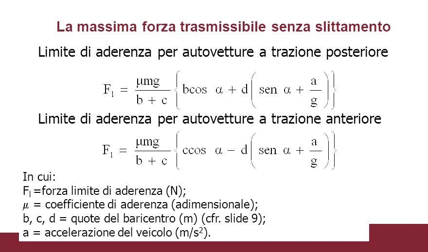 Limite di aderenza per autovetture a trazione posteriore Limite di aderenza per autovetture a trazione anteriore In cui: F l =forza limite di aderenza (N);  = coefficiente di aderenza (adimensionale); b, c, d = quote del baricentro (m) (cfr.
