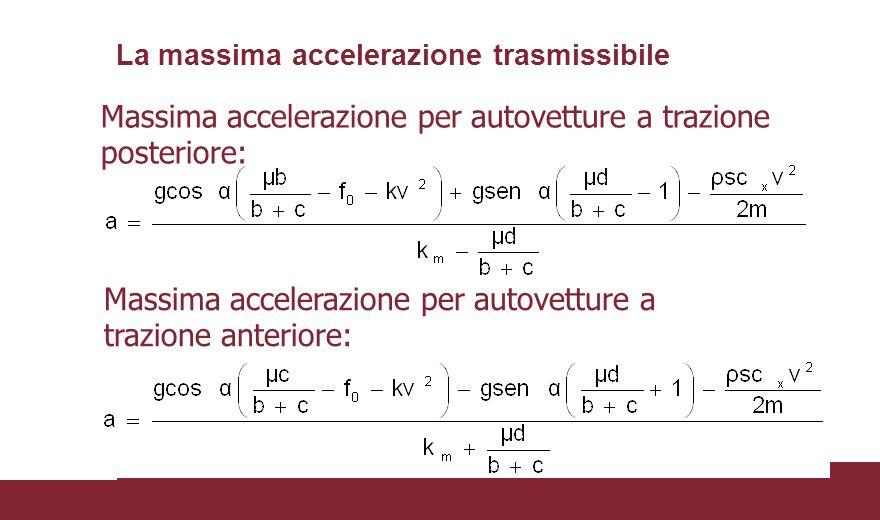 Massima accelerazione per autovetture a trazione posteriore: Massima accelerazione per autovetture a trazione anteriore: La massima accelerazione tras