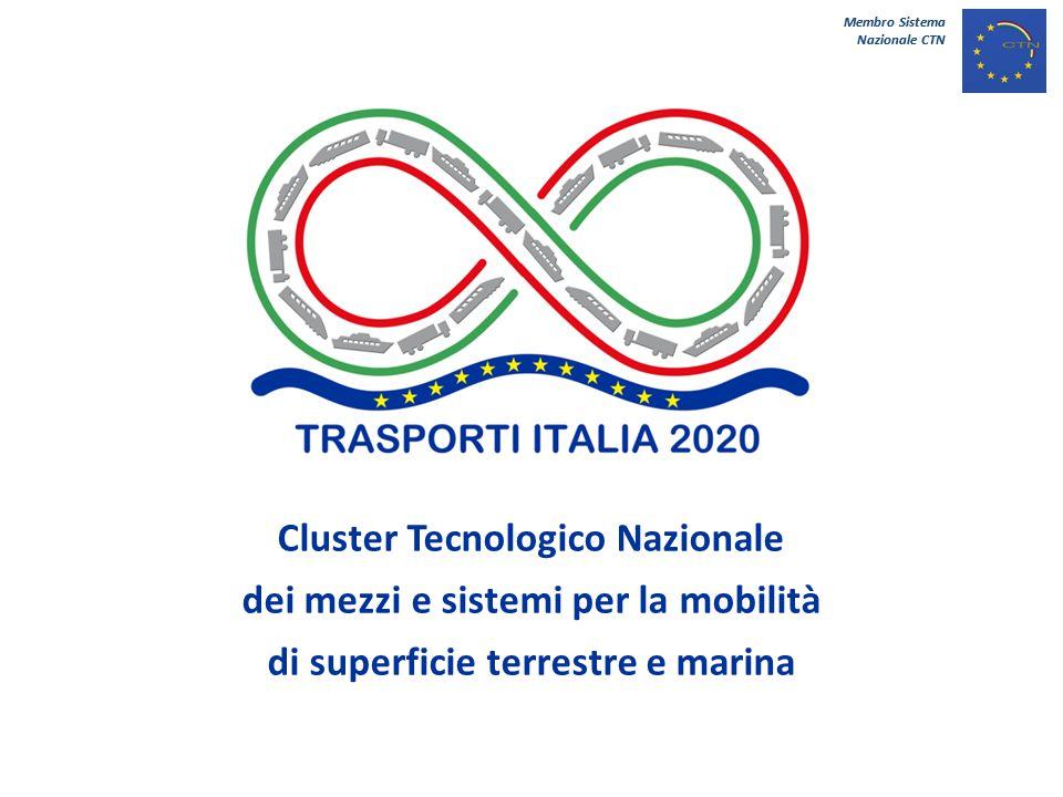 Membro Sistema Nazionale CTN Membro Sistema Nazionale CTN Cluster Tecnologico Nazionale dei mezzi e sistemi per la mobilità di superficie terrestre e marina