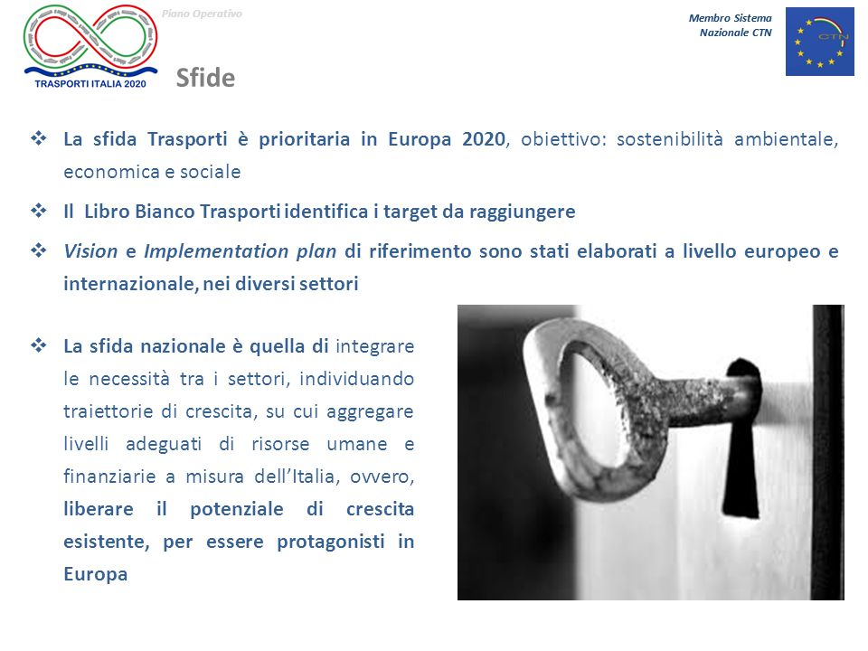 Membro Sistema Nazionale CTN Piano Operativo Membro Sistema Nazionale CTN Riferimenti Associazione Cluster Trasporti Italia 2020 cluster.trasporti@anfia.it Tel.