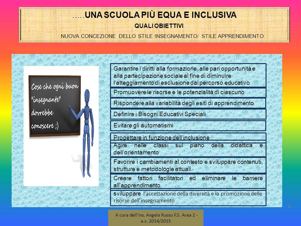 .....UNA SCUOLA PIÙ EQUA E INCLUSIVA QUALI OBIETTIVI NUOVA CONCEZIONE DELLO STILE INSEGNAMENTO/ STILE APPRENDIMENTO 4 A cura dell'ins. Angela Russo F.