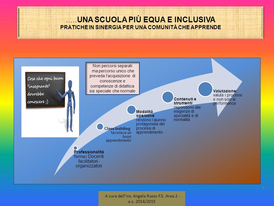 .....UNA SCUOLA PIÙ EQUA E INCLUSIVA AL CENTRO LA DIDATTICA 6 A cura dell ins.