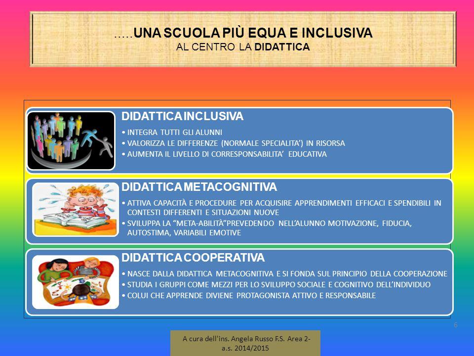 .....UNA SCUOLA PIÙ EQUA E INCLUSIVA AL CENTRO LA DIDATTICA 6 A cura dell'ins. Angela Russo F.S. Area 2- a.s. 2014/2015 DIDATTICA INCLUSIVA INTEGRA TU