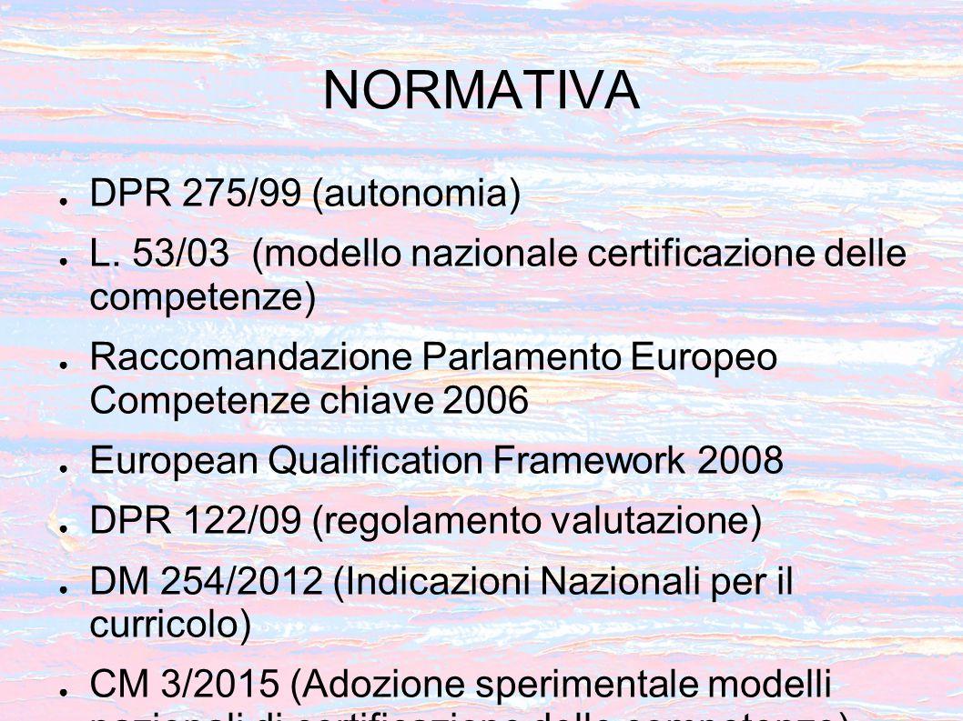 Caratteristiche del modello nazionale proposto ● Fa riferimento al profilo delle competenze definito nelle Indicazioni nazionali (DM 254/12) ● Riferimento alle competenze chiave individuate dall U.E.