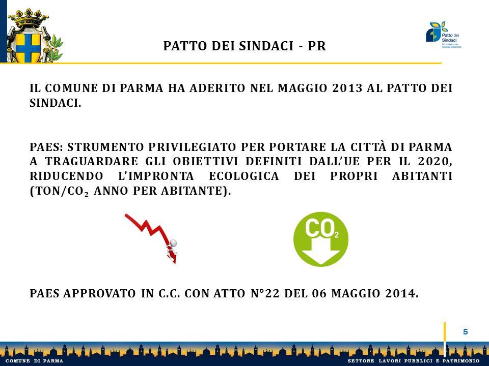 NEXT STEPS 16 SCELTA DEL MODELLO DI FONDO ROTATIVO MANIFESTAZIONE DI INTERESSE VERSO ISTITUTI DI CREDITO AVVIO FASE GESTIONALE COMUNE DI PARMASETTORE LAVORI PUBBLICI E PATRIMONIO