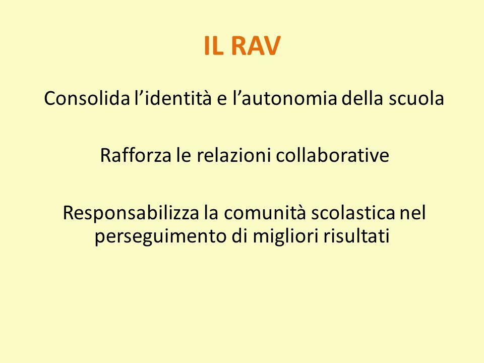 IL RAV Consolida l'identità e l'autonomia della scuola Rafforza le relazioni collaborative Responsabilizza la comunità scolastica nel perseguimento di