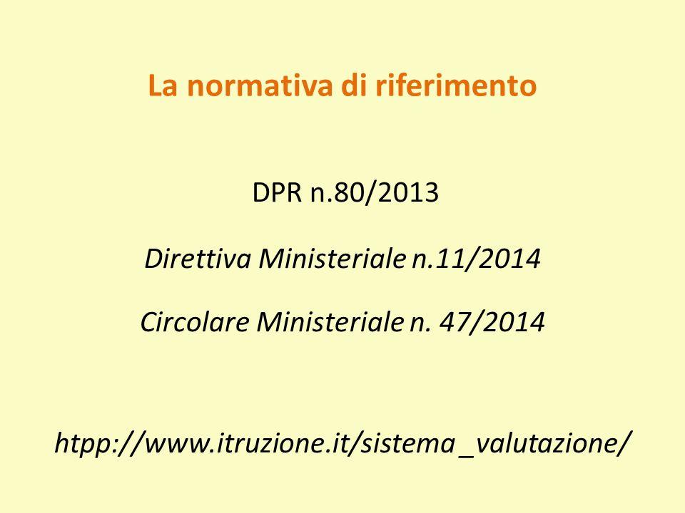 La normativa di riferimento DPR n.80/2013 Direttiva Ministeriale n.11/2014 Circolare Ministeriale n. 47/2014 htpp://www.itruzione.it/sistema _valutazi