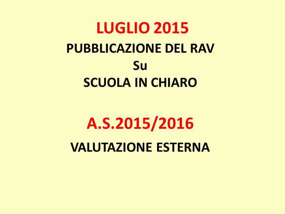 LUGLIO 2015 PUBBLICAZIONE DEL RAV Su SCUOLA IN CHIARO A.S.2015/2016 VALUTAZIONE ESTERNA