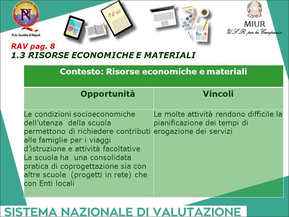Contesto: Risorse economiche e materiali OpportunitàVincoli Le condizioni socioeconomiche dell'utenza della scuola permettono di richiedere contributi