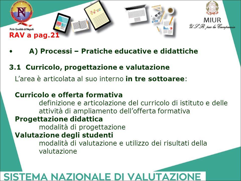 RAV a pag.21 A) Processi – Pratiche educative e didattiche 3.1 Curricolo, progettazione e valutazione L'area è articolata al suo interno in tre sottoa