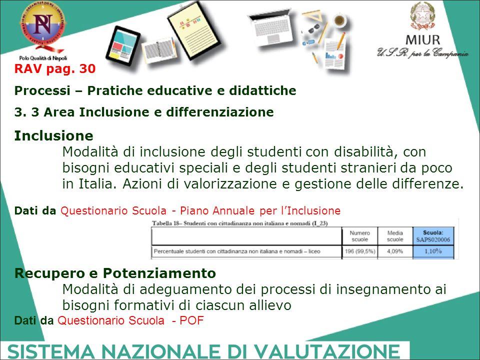 RAV pag. 30 Processi – Pratiche educative e didattiche 3. 3 Area Inclusione e differenziazione Inclusione Modalità di inclusione degli studenti con di