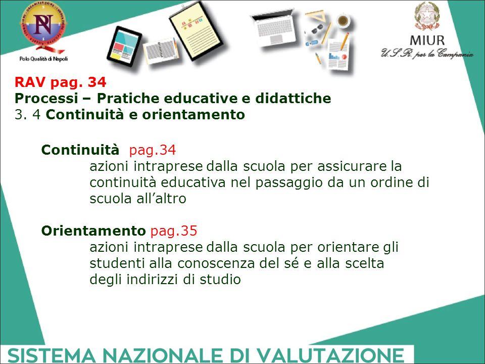 Continuità pag.34 azioni intraprese dalla scuola per assicurare la continuità educativa nel passaggio da un ordine di scuola all'altro Orientamento pa