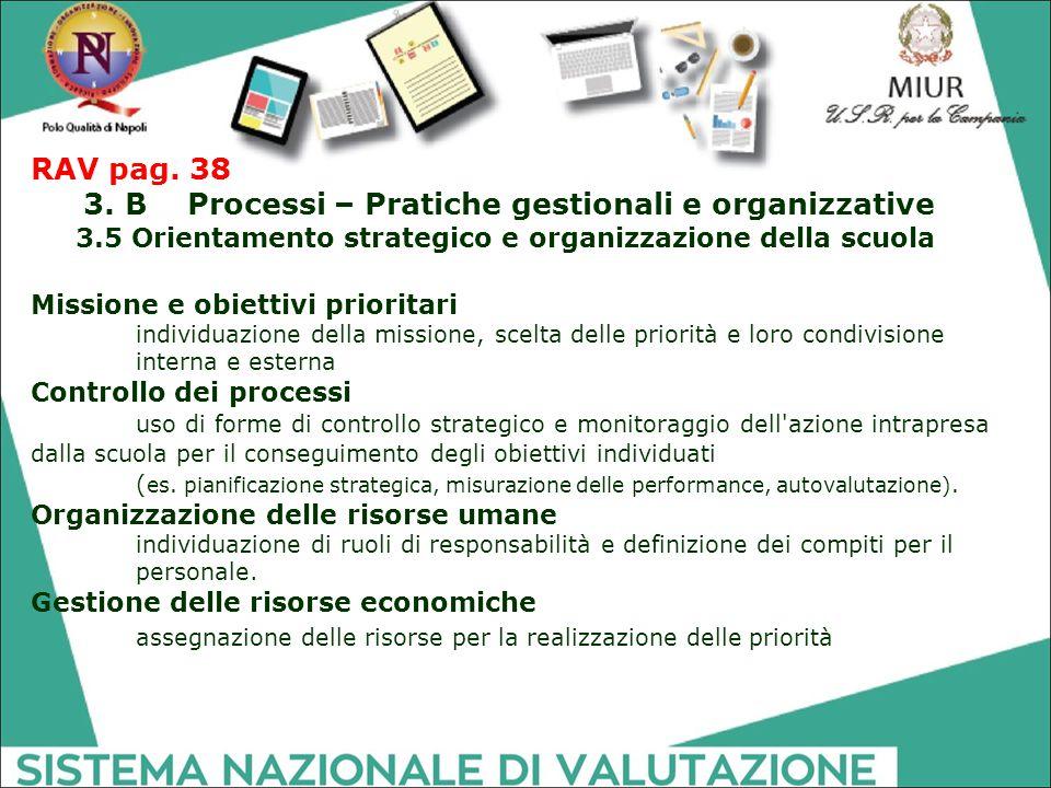 RAV pag. 38 3. B Processi – Pratiche gestionali e organizzative 3.5 Orientamento strategico e organizzazione della scuola Missione e obiettivi priorit