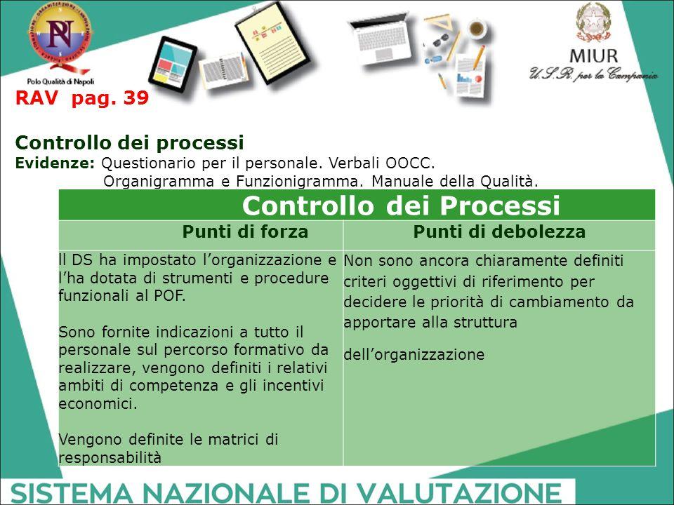 RAV pag. 39 Controllo dei processi Evidenze: Questionario per il personale. Verbali OOCC. Organigramma e Funzionigramma. Manuale della Qualità. Contro