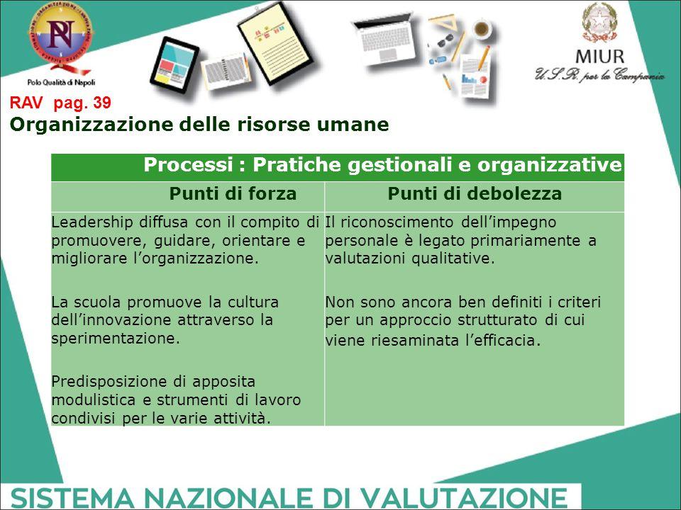RAV pag. 39 Organizzazione delle risorse umane Processi : Pratiche gestionali e organizzative Punti di forzaPunti di debolezza Leadership diffusa con