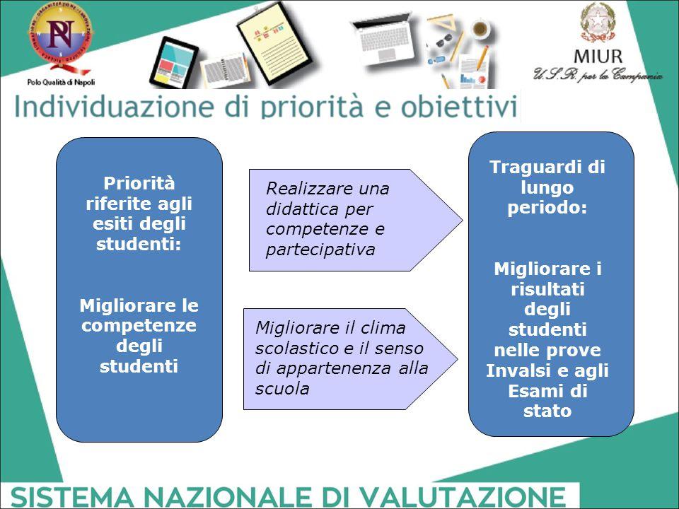 Priorità riferite agli esiti degli studenti: Migliorare le competenze degli studenti Traguardi di lungo periodo: Migliorare i risultati degli studenti