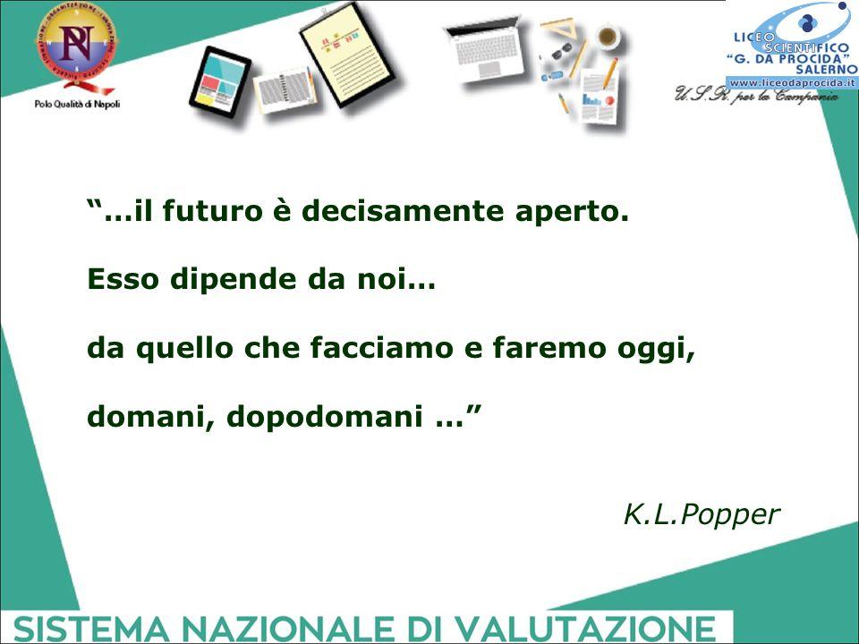 """""""…il futuro è decisamente aperto. Esso dipende da noi… da quello che facciamo e faremo oggi, domani, dopodomani …"""" K.L.Popper"""