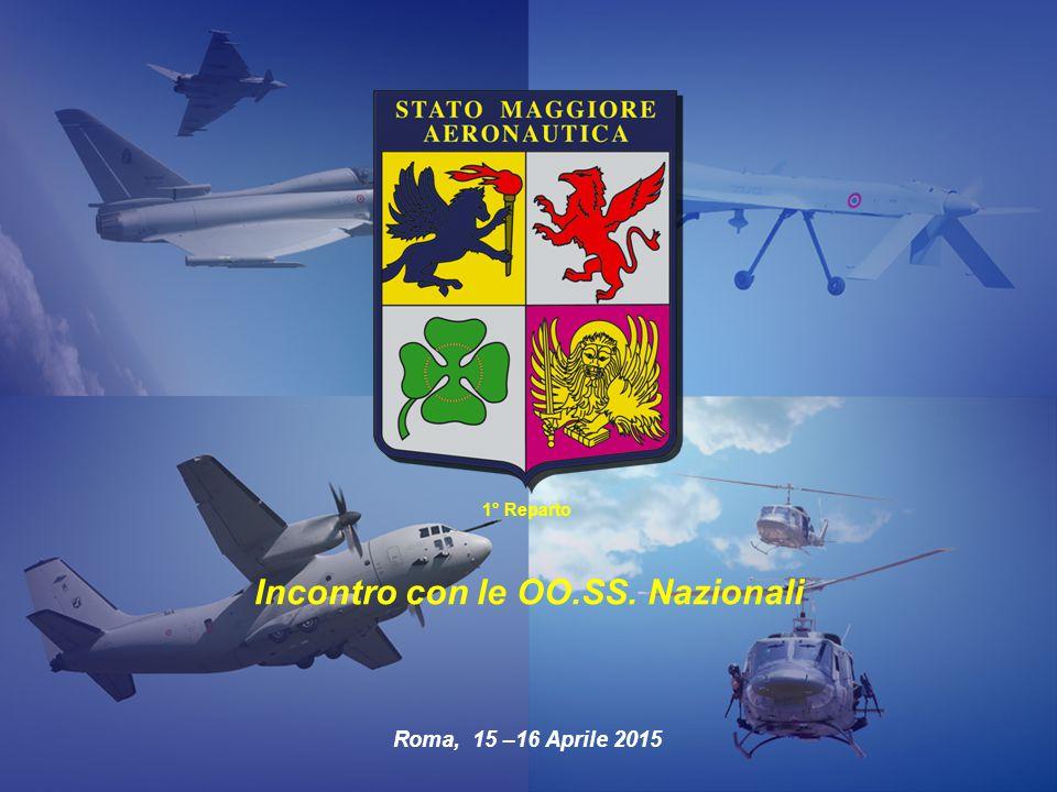Aeronautica Militare 1° Reparto Roma, 15 –16 Aprile 2015 Incontro con le OO.SS. Nazionali
