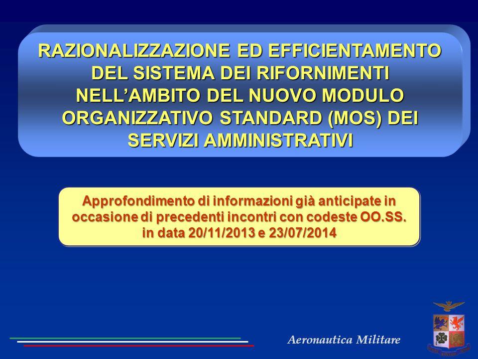 Aeronautica Militare RAZIONALIZZAZIONE ED EFFICIENTAMENTO DEL SISTEMA DEI RIFORNIMENTI NELL'AMBITO DEL NUOVO MODULO ORGANIZZATIVO STANDARD (MOS) DEI S